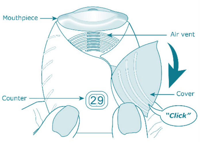 Step 1 illustration showing how to use the ANORO ELLIPTA inhaler
