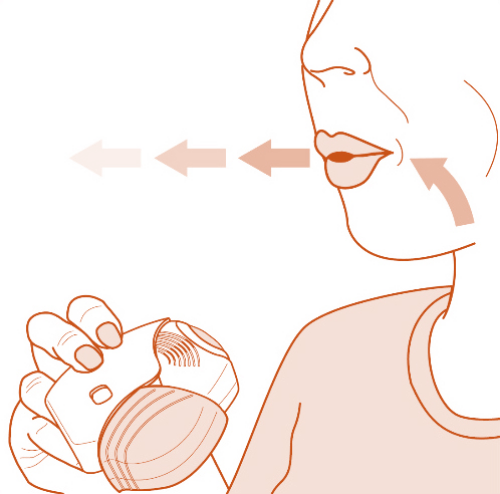 Step 4 illustration showing how to use the ANORO ELLIPTA inhaler