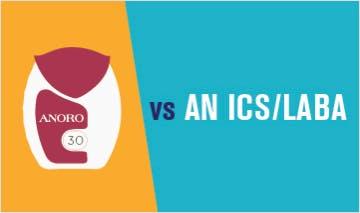 Explore data for ANORO ELLIPTA vs. an ICS/LABA