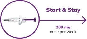 Image: BENLYSTA SC Prefilled Glass Syringe