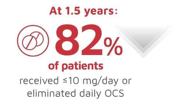 OCS elimination at 1.5 years image