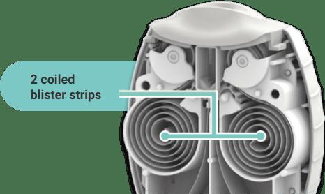 Inside of TRELEGY inhaler image