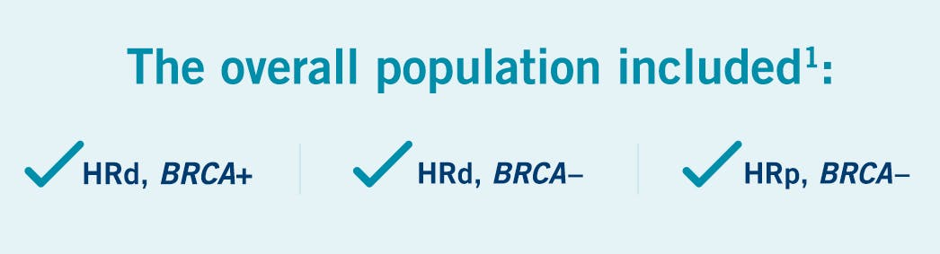 Overall population for PRIMA included: HRd/BRCA+, HRd/BRCA-, HRp/BRCA-