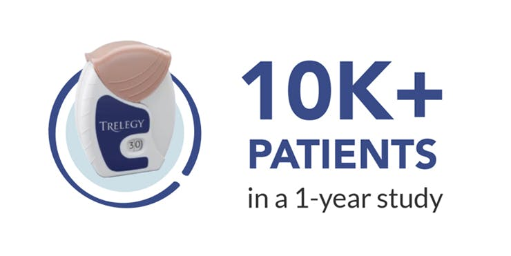 10k+ patients in a 1-year study