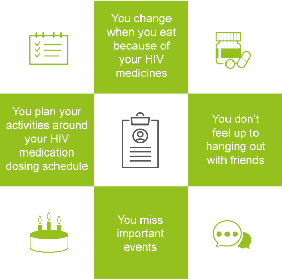 Effects of living with HIV