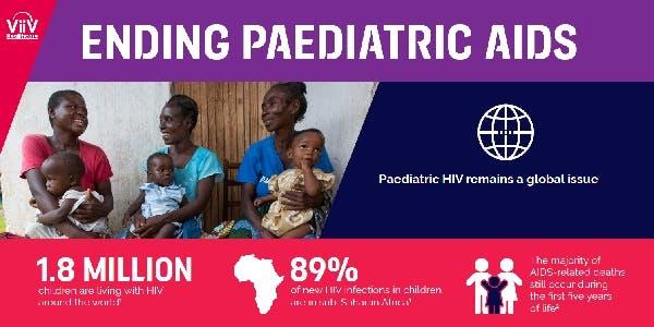 Ending Paediatric AIDS Infographic